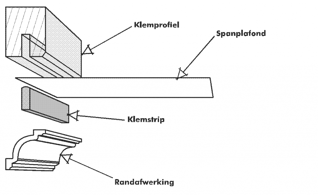 de-basis-montage-spanplafond